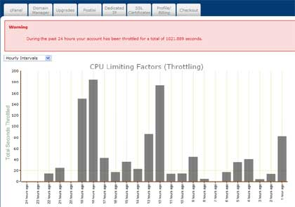 BlueHost的CPU限制-CPU Throttling